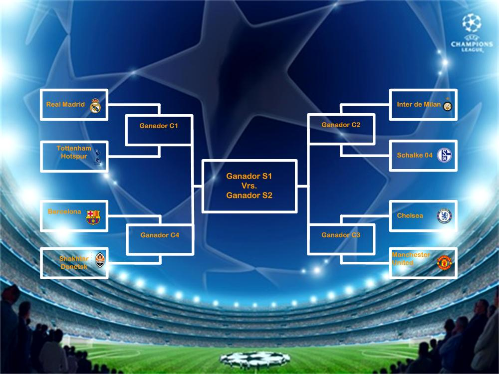 Cuartos de Final UEFA Champions League 2010-2011