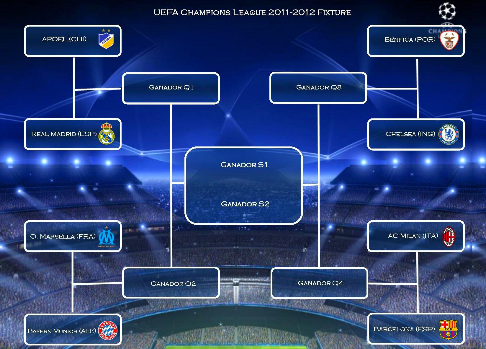 Cuartos de Final UEFA Champions League 2011-2012 (Fixture)