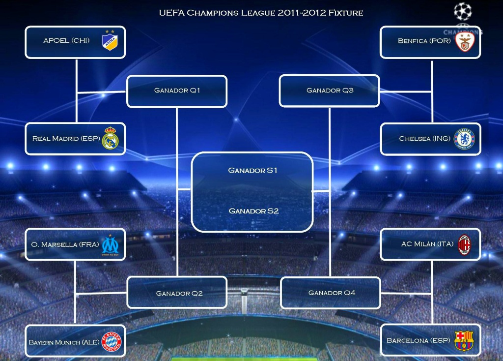 Cuartos de final uefa champions league 2011 2012 fixture for Cuartos de final champions